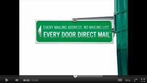 Every Day Direct Mail Video 1